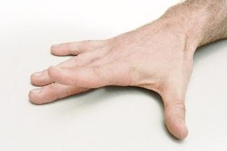 بلندکردن انگشت
