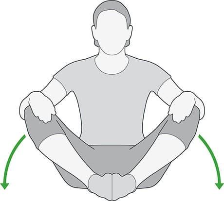 روتیشن(چرخش) لگن به بیرون برای درد آرتروز لگن